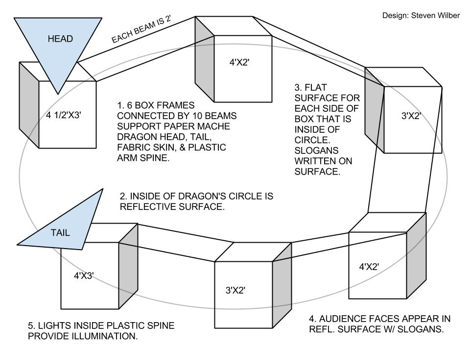 Blueprint of final installation design